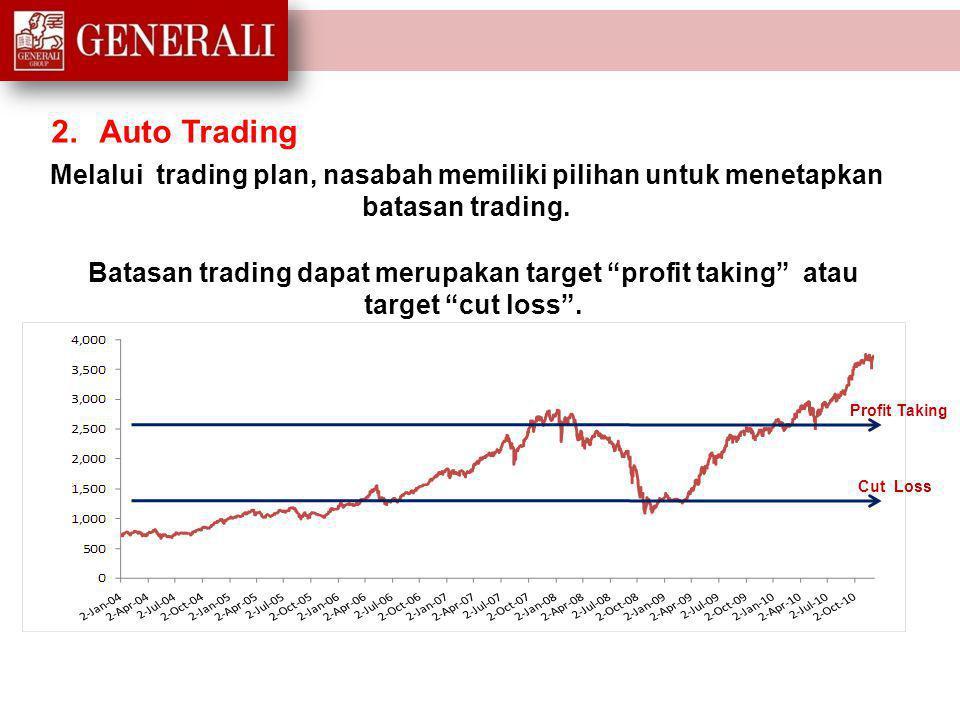AUTO BALANCING Equity Fix Income 20% 80% Rp.100 Juta Rp.