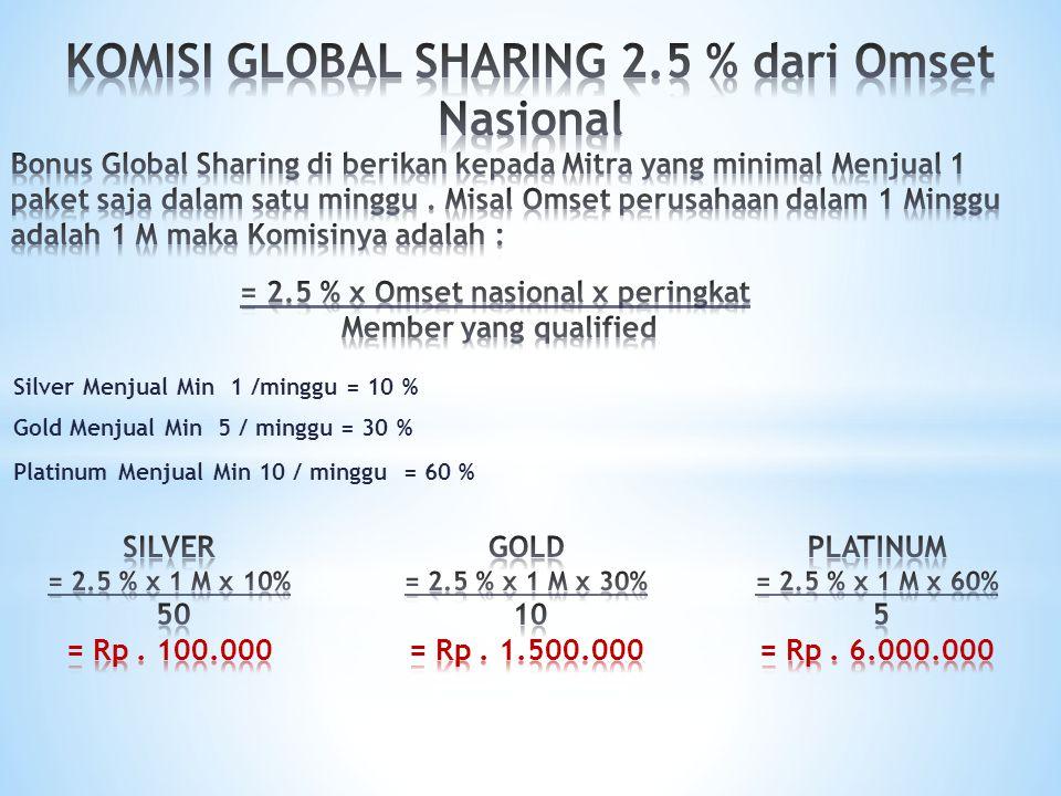 Silver Menjual Min 1 /minggu = 10 % Platinum Menjual Min 10 / minggu = 60 % Gold Menjual Min 5 / minggu = 30 %
