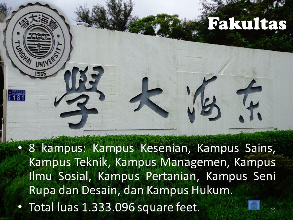 Fakultas • 8 kampus: Kampus Kesenian, Kampus Sains, Kampus Teknik, Kampus Managemen, Kampus Ilmu Sosial, Kampus Pertanian, Kampus Seni Rupa dan Desain, dan Kampus Hukum.