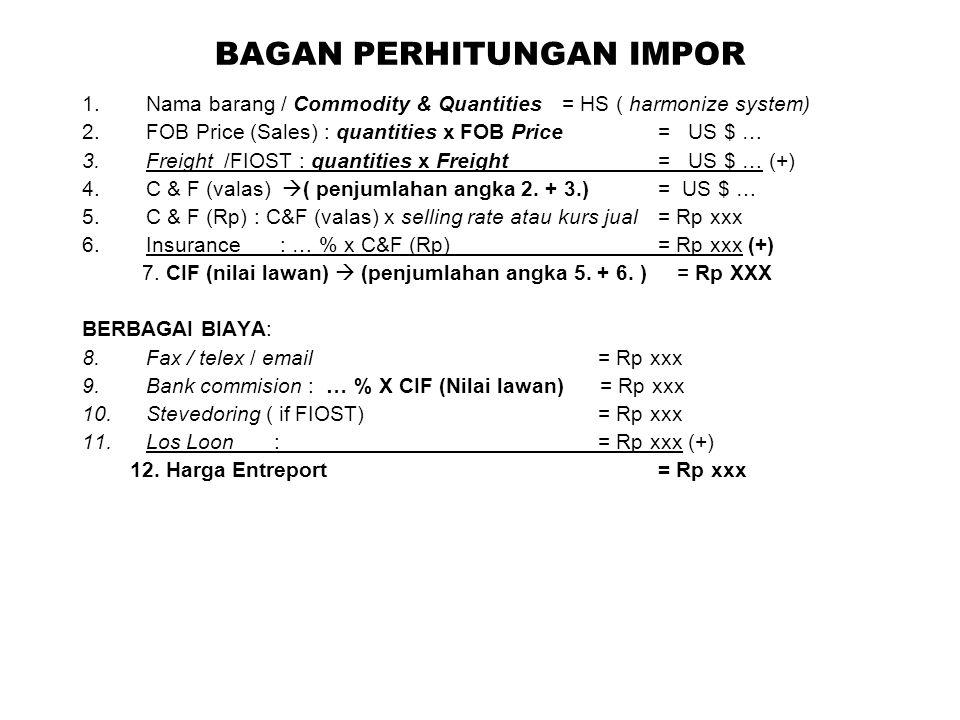 Tarif Pajak Penambahan Nilai (PPN) •Misal menurut ketentuan UU No 7 tahun 1984, tarif PPN sbb: Tarif umum = 10% dan tarif ekspor 0%. Contoh : Impor Ba