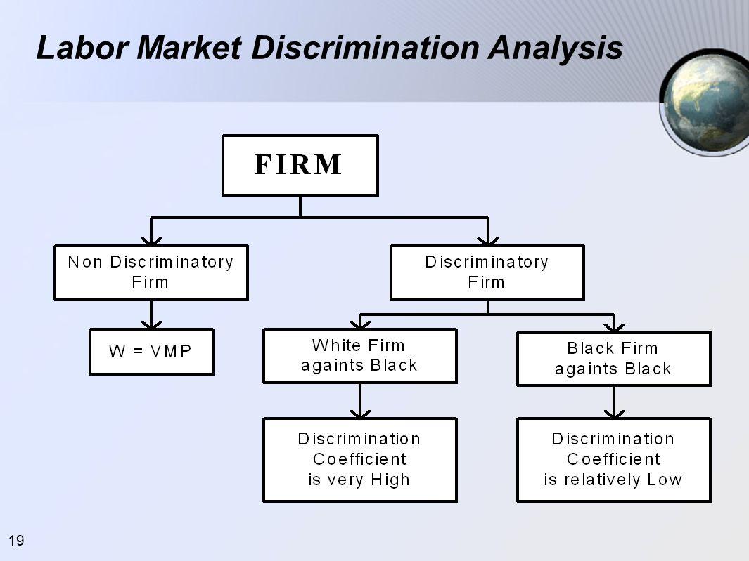 20 Employer Discrimination