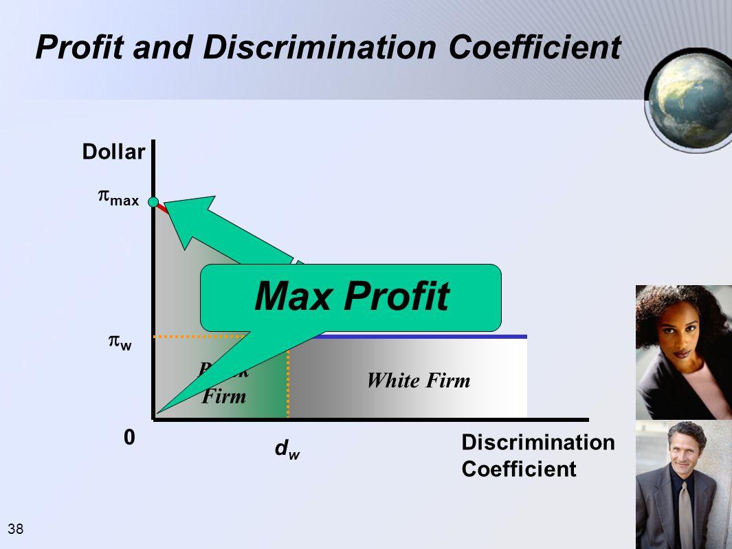 38 Dollar Discrimination Coefficient Black Firm Profit and Discrimination Coefficient  max ww dwdw 0 White Firm Max Profit