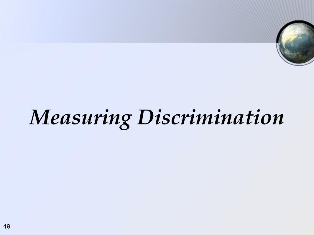 50 Measuring Discrimination Diskriminasi : selisih average wage, yaitu : Asumsi : Tenaga kerja terdiri dari •Male, dengan average wage •Female, dengan average wage