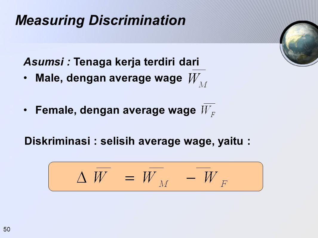 50 Measuring Discrimination Diskriminasi : selisih average wage, yaitu : Asumsi : Tenaga kerja terdiri dari •Male, dengan average wage •Female, dengan