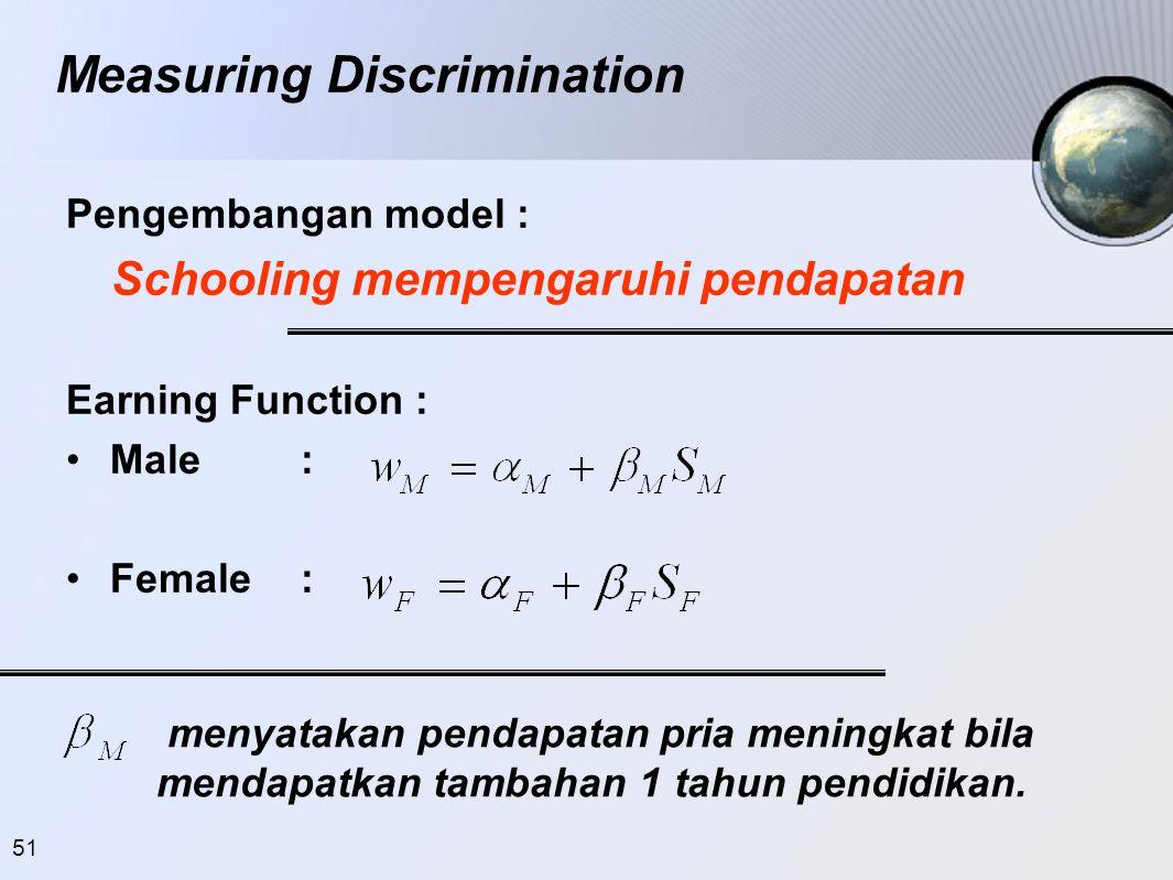 51 Measuring Discrimination Pengembangan model : Schooling mempengaruhi pendapatan Earning Function : •Male: •Female: menyatakan pendapatan pria menin