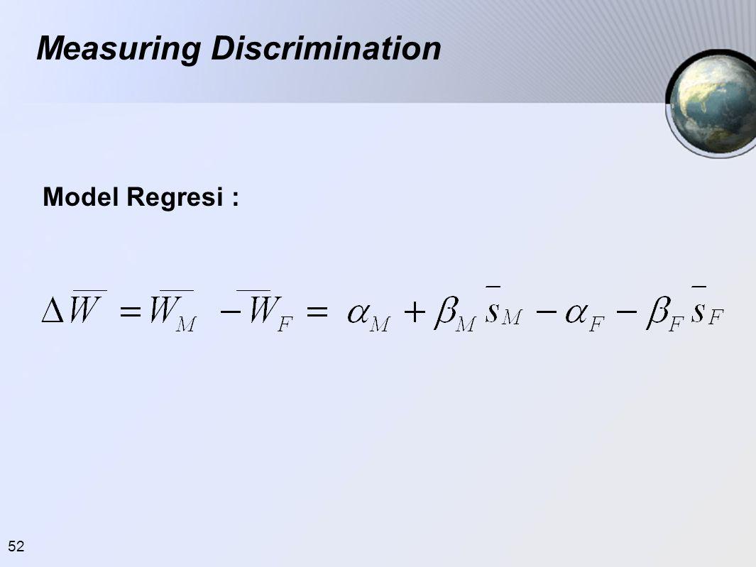 52 Measuring Discrimination Model Regresi :