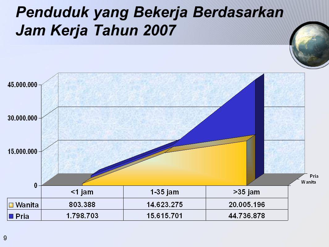 9 Penduduk yang Bekerja Berdasarkan Jam Kerja Tahun 2007
