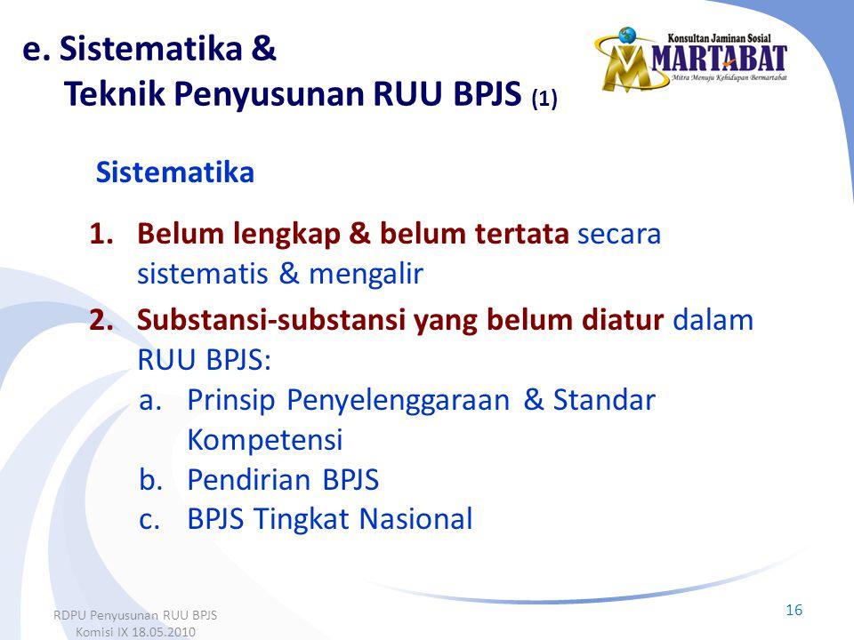 Sistematika 1.Belum lengkap & belum tertata secara sistematis & mengalir 2.Substansi-substansi yang belum diatur dalam RUU BPJS: a.Prinsip Penyelengga