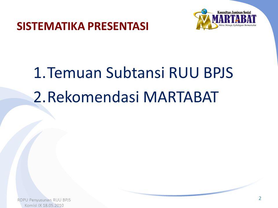 SISTEMATIKA PRESENTASI 1.Temuan Subtansi RUU BPJS 2.Rekomendasi MARTABAT 2 RDPU Penyusunan RUU BPJS Komisi IX 18.05.2010