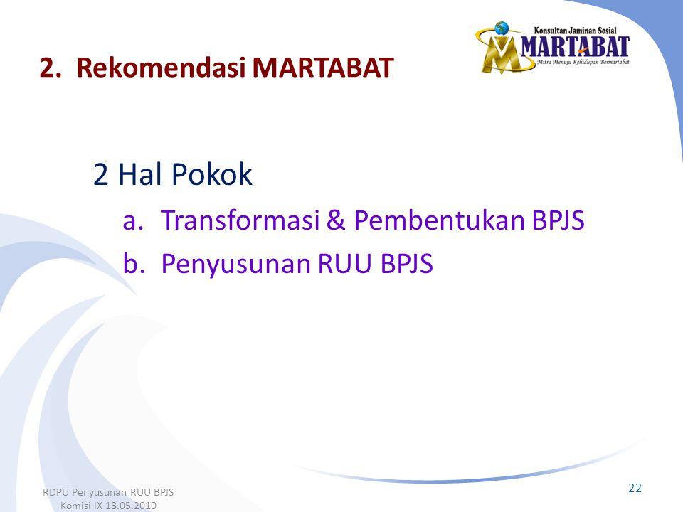 2 Hal Pokok a.Transformasi & Pembentukan BPJS b.Penyusunan RUU BPJS 22 RDPU Penyusunan RUU BPJS Komisi IX 18.05.2010 2. Rekomendasi MARTABAT