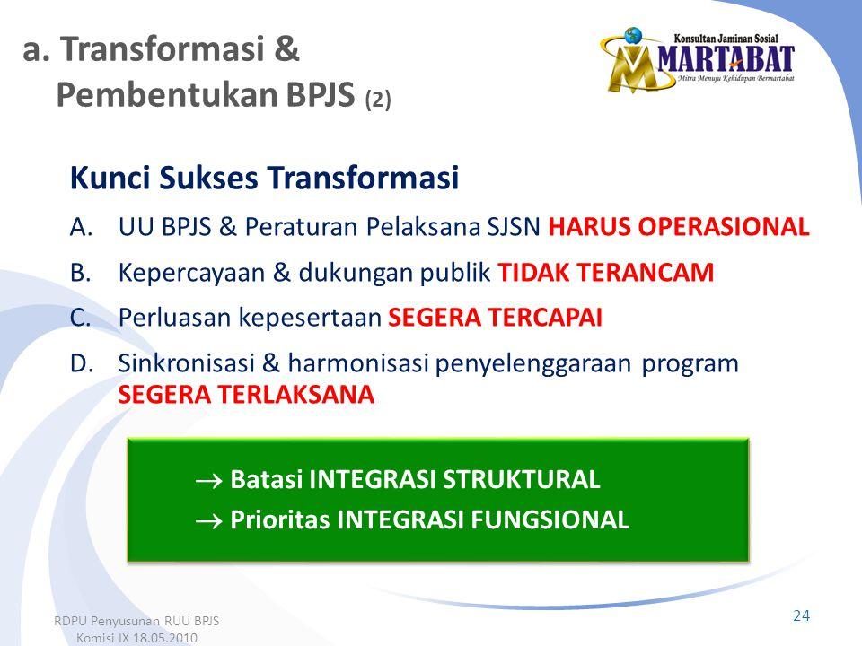 24 RDPU Penyusunan RUU BPJS Komisi IX 18.05.2010 a. Transformasi & Pembentukan BPJS (2) Kunci Sukses Transformasi A.UU BPJS & Peraturan Pelaksana SJSN
