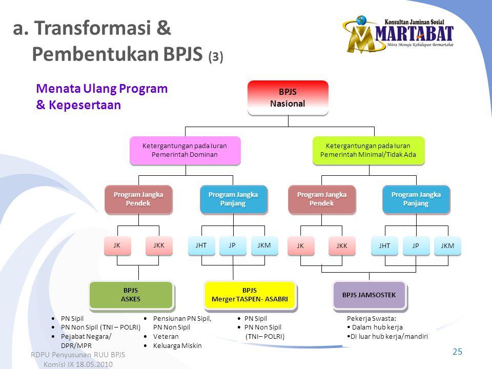 25  PN Sipil  PN Non Sipil (TNI– POLRI) BPJS Nasional BPJS Nasional Ketergantungan pada Iuran Pemerintah Dominan Program Jangka Pendek Program Jangk