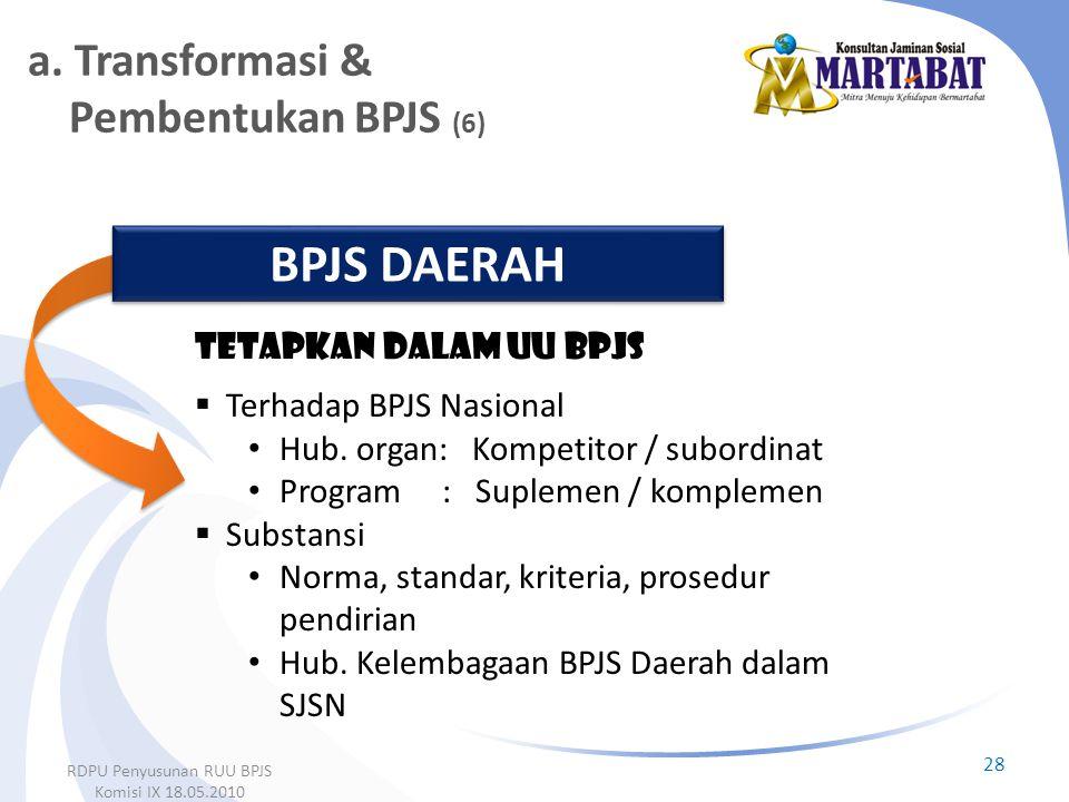 28 BPJS DAERAH Tetapkan dalam uu bpjs  Terhadap BPJS Nasional • Hub. organ: Kompetitor / subordinat • Program : Suplemen / komplemen  Substansi • No