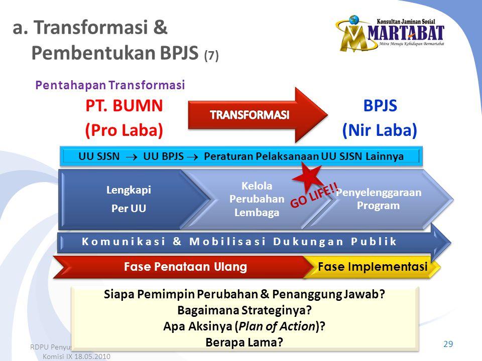 29 Pentahapan Transformasi a. Transformasi & Pembentukan BPJS (7) RDPU Penyusunan RUU BPJS Komisi IX 18.05.2010 BPJS (Nir Laba) PT. BUMN (Pro Laba) Le