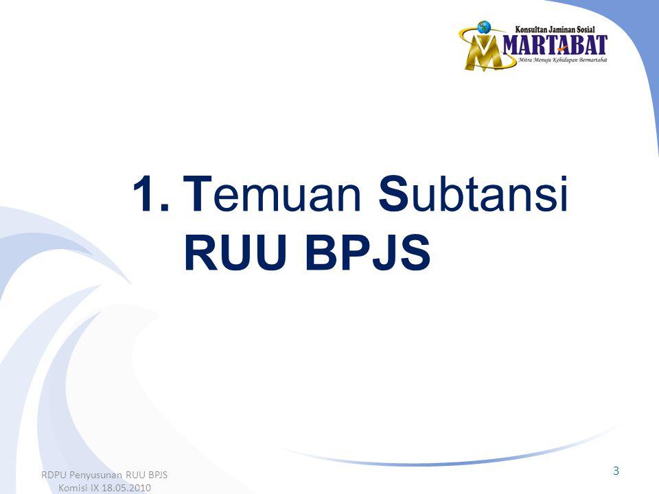 1. Temuan Subtansi RUU BPJS 3 RDPU Penyusunan RUU BPJS Komisi IX 18.05.2010