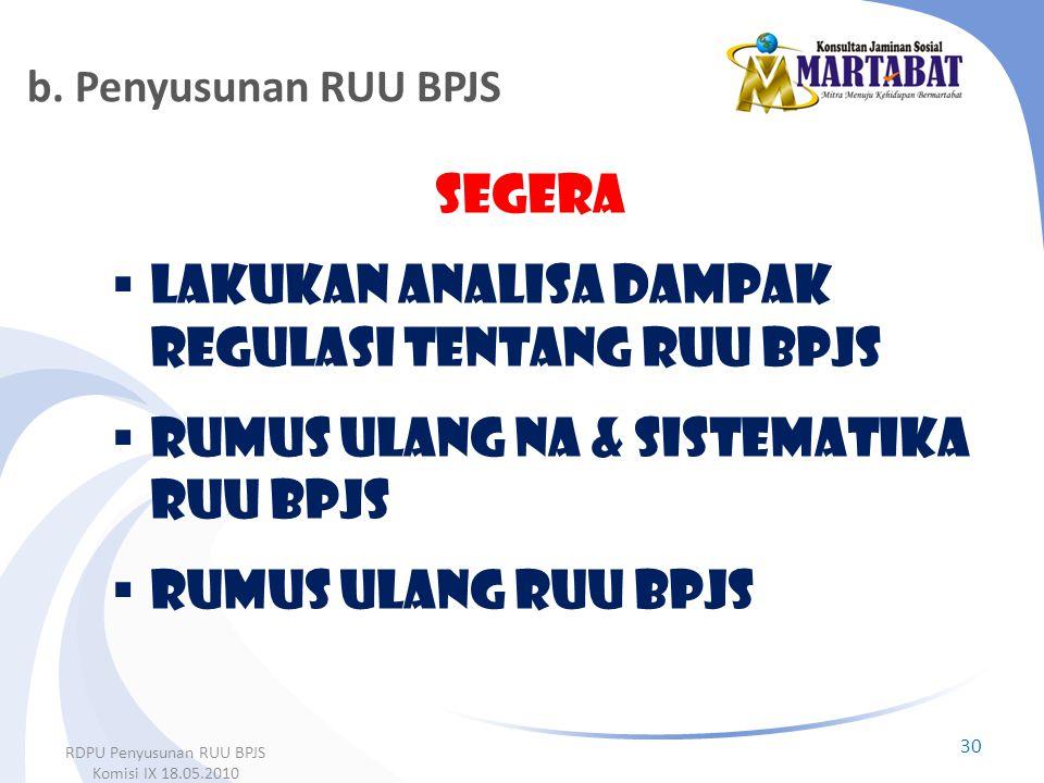 Segera  LAKUKAN ANALISA DAMPAK REGULASI tentang RUU BPJS  Rumus ulang na & sistematika ruu bpjs  Rumus ulang ruu bpjs 30 RDPU Penyusunan RUU BPJS K