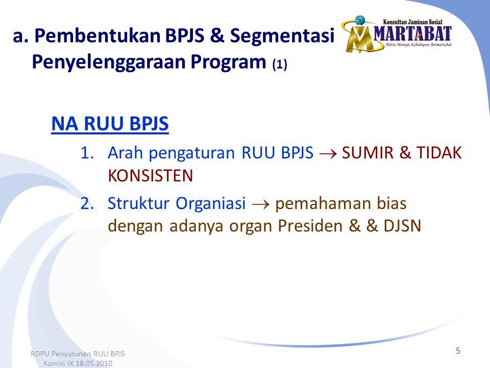 a. Pembentukan BPJS & Segmentasi Penyelenggaraan Program (1) NA RUU BPJS 1.Arah pengaturan RUU BPJS  SUMIR & TIDAK KONSISTEN 2.Struktur Organiasi  p
