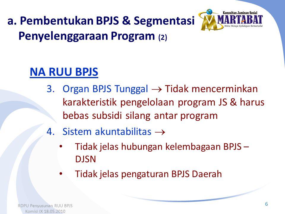 d.Pendirian BPJS Tingkat Daerah e.Prosedur Administratif f.Pertanggungjawaban BPJS g.Kewenangan Pemerintah h.Kekayaan & Investasi i.Perpajakan 17 RDPU Penyusunan RUU BPJS Komisi IX 18.05.2010 e.