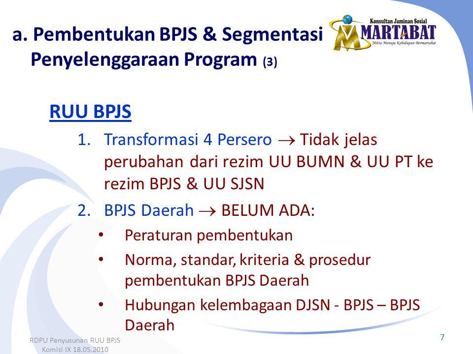 RUU BPJS 1.Transformasi 4 Persero  Tidak jelas perubahan dari rezim UU BUMN & UU PT ke rezim BPJS & UU SJSN 2.BPJS Daerah  BELUM ADA: • Peraturan pe