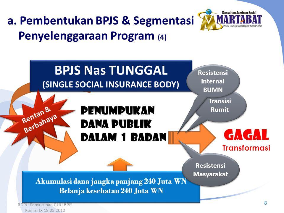 BPJSD LUPUT DARI PERHATIAN UU BPJS Rawan Uji Materi Terhadap UU Pemerintahan Daerah 9 RDPU Penyusunan RUU BPJS Komisi IX 18.05.2010 a.