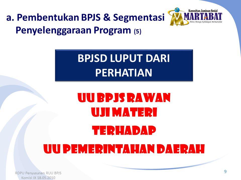 BPJS adalah : • Badan hukum dibentuk dengan UU (Psl 5 (1) UU SJSN) • Menyelenggarakan program JS (Psl 1 angka 6 UU SJSN) • Nir laba (Psl 4 UU SJSN) • Public Trust Fund 10 RDPU Penyusunan RUU BPJS Komisi IX 18.05.2010 KARAKTERISTIK YANG HARUS DIPENUHI OLEH BPJS b.
