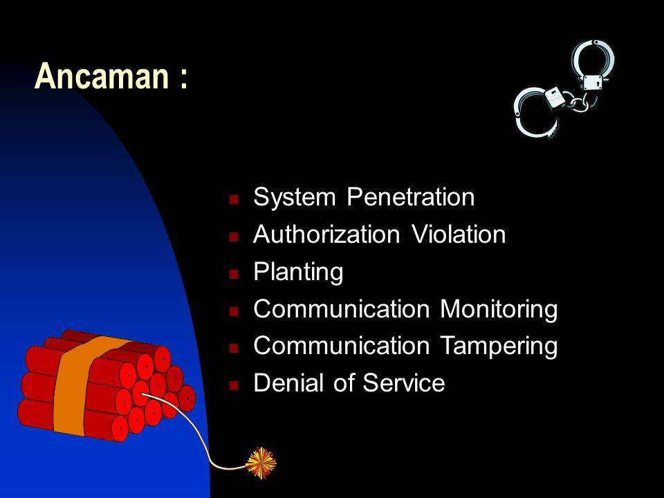 Ancaman :  System Penetration  Authorization Violation  Planting  Communication Monitoring  Communication Tampering  Denial of Service