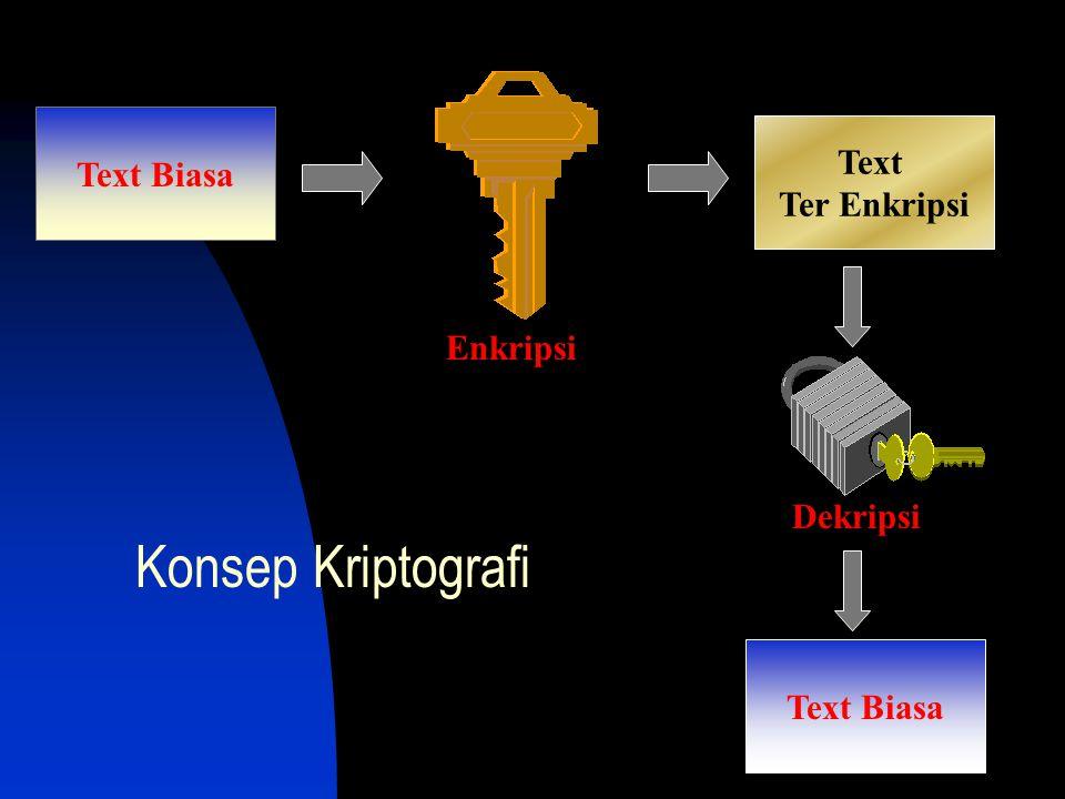 Text Biasa Text Ter Enkripsi Text Biasa Konsep Kriptografi Enkripsi Dekripsi