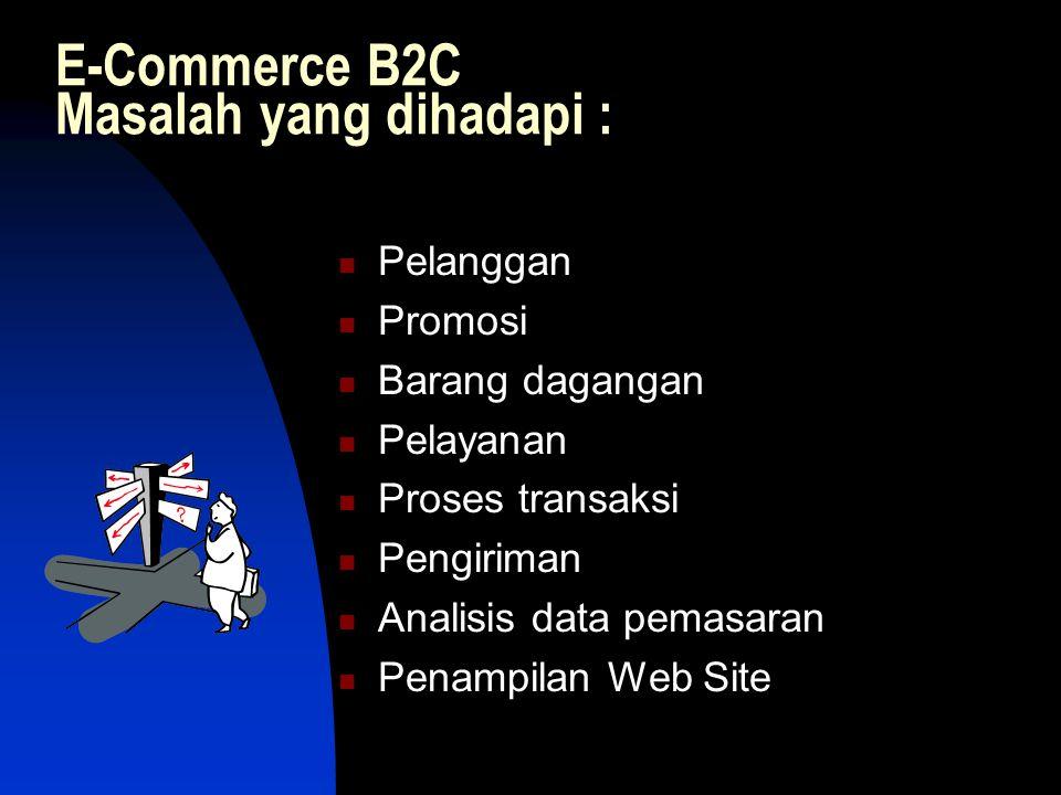 E-Commerce B2C Masalah yang dihadapi :  Pelanggan  Promosi  Barang dagangan  Pelayanan  Proses transaksi  Pengiriman  Analisis data pemasaran  Penampilan Web Site