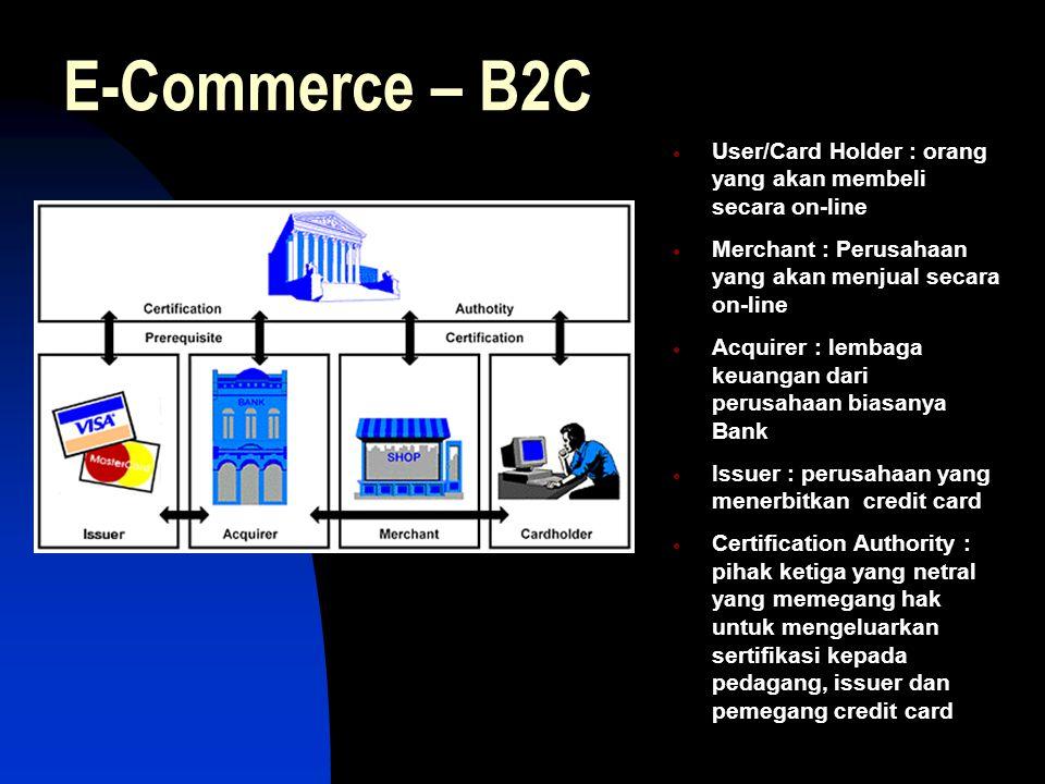 E-Commerce – B2C  User/Card Holder : orang yang akan membeli secara on-line  Merchant : Perusahaan yang akan menjual secara on-line  Acquirer : lembaga keuangan dari perusahaan biasanya Bank  Issuer : perusahaan yang menerbitkan credit card  Certification Authority : pihak ketiga yang netral yang memegang hak untuk mengeluarkan sertifikasi kepada pedagang, issuer dan pemegang credit card