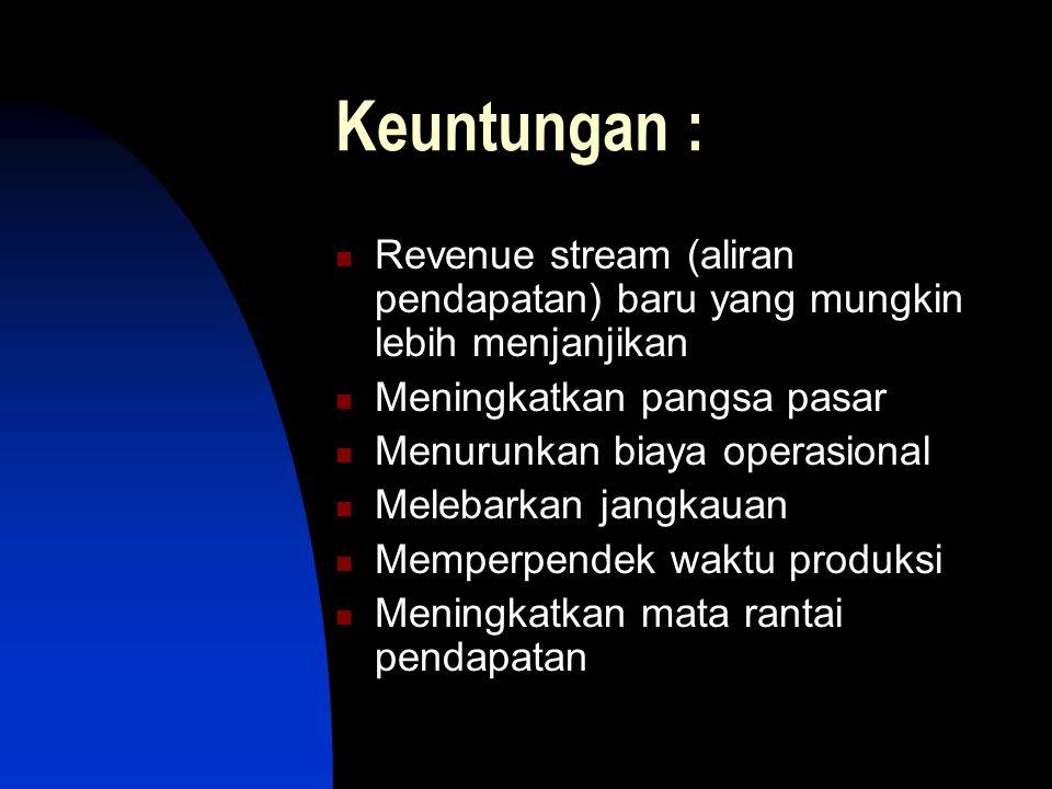 Keuntungan :  Revenue stream (aliran pendapatan) baru yang mungkin lebih menjanjikan  Meningkatkan pangsa pasar  Menurunkan biaya operasional  Melebarkan jangkauan  Memperpendek waktu produksi  Meningkatkan mata rantai pendapatan