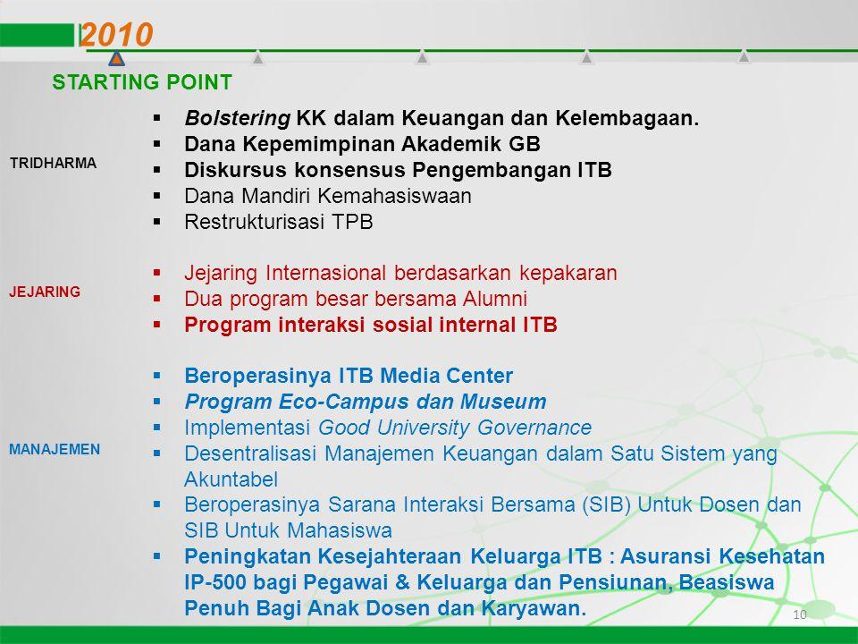 10  Bolstering KK dalam Keuangan dan Kelembagaan.