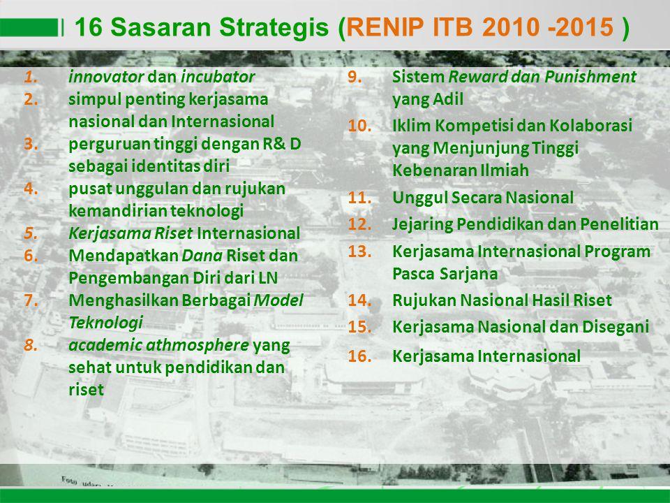 8 16 Sasaran Strategis (RENIP ITB 2010 -2015 ) 1.innovator dan incubator 2.simpul penting kerjasama nasional dan Internasional 3.perguruan tinggi dengan R& D sebagai identitas diri 4.pusat unggulan dan rujukan kemandirian teknologi 5.Kerjasama Riset Internasional 6.Mendapatkan Dana Riset dan Pengembangan Diri dari LN 7.Menghasilkan Berbagai Model Teknologi 8.academic athmosphere yang sehat untuk pendidikan dan riset 9.Sistem Reward dan Punishment yang Adil 10.Iklim Kompetisi dan Kolaborasi yang Menjunjung Tinggi Kebenaran Ilmiah 11.Unggul Secara Nasional 12.Jejaring Pendidikan dan Penelitian 13.Kerjasama Internasional Program Pasca Sarjana 14.Rujukan Nasional Hasil Riset 15.Kerjasama Nasional dan Disegani 16.Kerjasama Internasional
