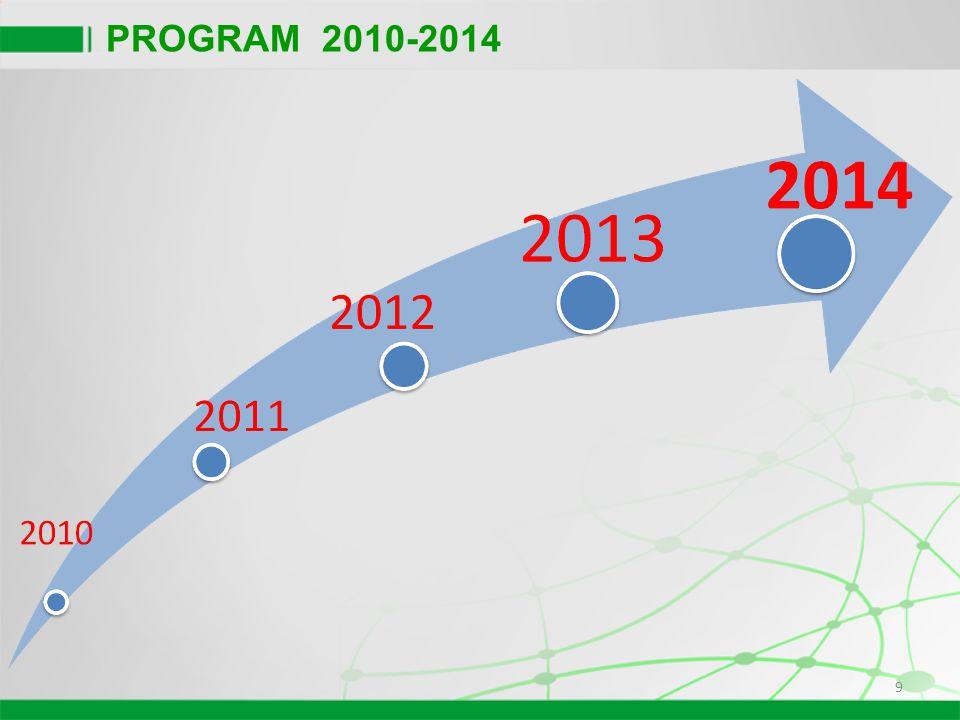 9 PROGRAM 2010-2014