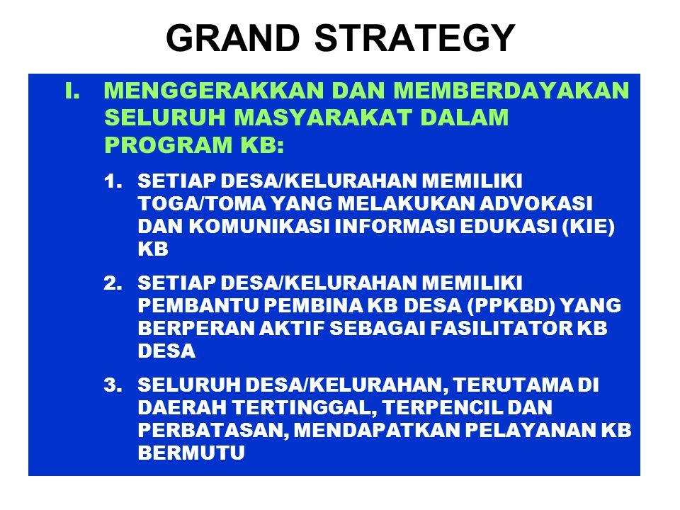 GRAND STRATEGY I.