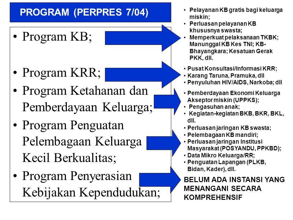 PROGRAM (PERPRES 7/04) •Program KB; •Program KRR; •Program Ketahanan dan Pemberdayaan Keluarga; •Program Penguatan Pelembagaan Keluarga Kecil Berkualitas; •Program Penyerasian Kebijakan Kependudukan; •Pelayanan KB gratis bagi keluarga miskin; •Perluasan pelayanan KB khususnya swasta; •Memperkuat pelaksanaan TKBK; Manunggal KB Kes TNI; KB- Bhayangkara; Kesatuan Gerak PKK, dll.