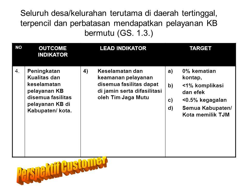 Seluruh desa/kelurahan terutama di daerah tertinggal, terpencil dan perbatasan mendapatkan pelayanan KB bermutu (GS. 1.3.) NO OUTCOME INDIKATOR LEAD I