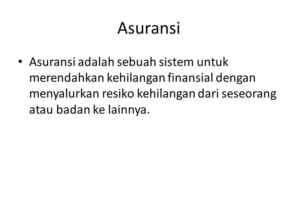 Effect of insurance • Perhatikan bagan berikut • Asuransi wealth (LOSS occurs) wealth (No LOSS occurs)