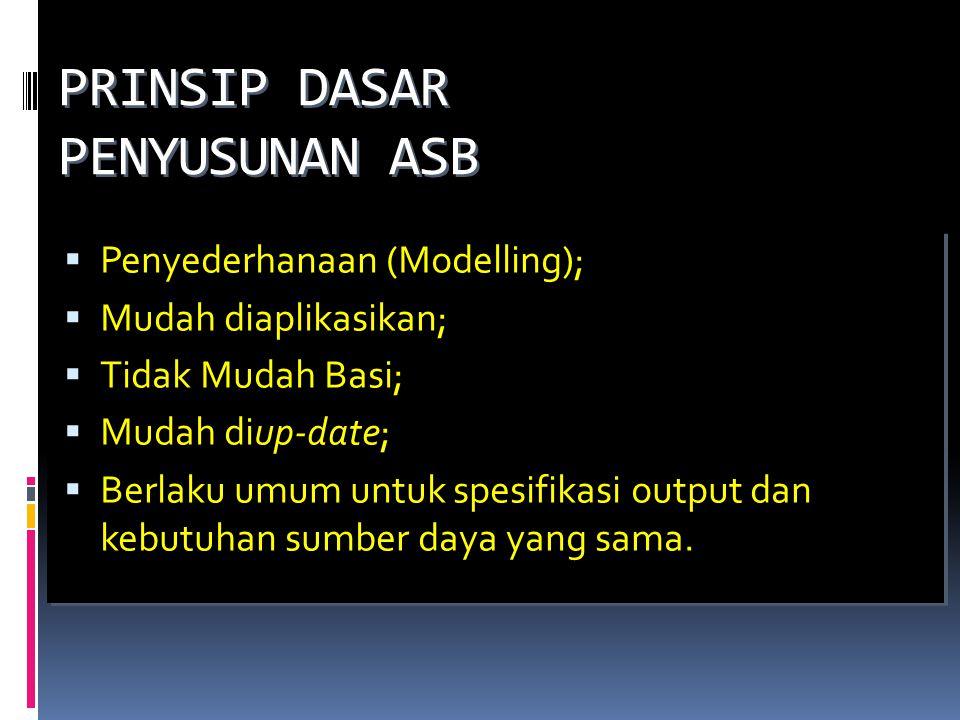 PRINSIP DASAR PENYUSUNAN ASB  Penyederhanaan (Modelling);  Mudah diaplikasikan;  Tidak Mudah Basi;  Mudah diup-date;  Berlaku umum untuk spesifikasi output dan kebutuhan sumber daya yang sama.