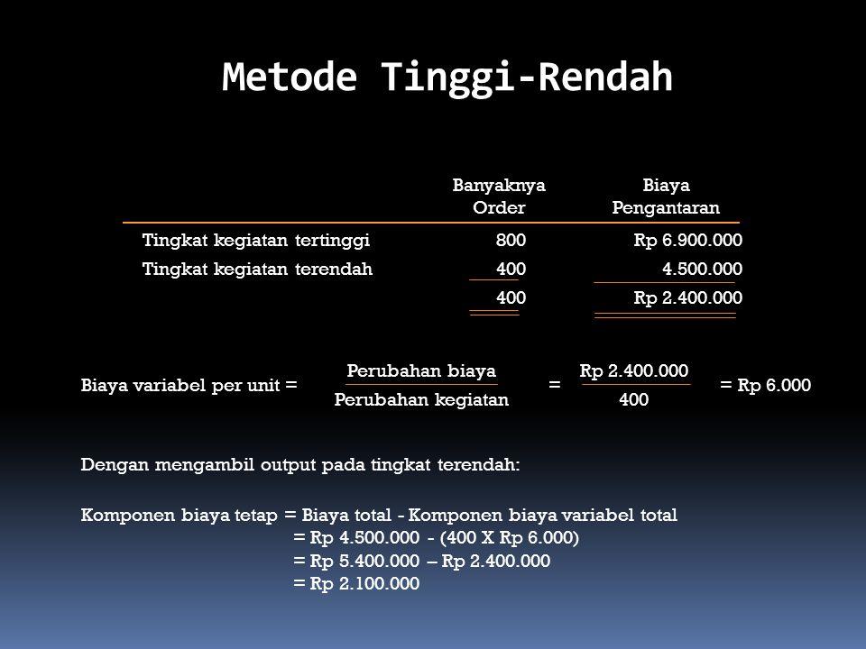 Metode Tinggi-Rendah Tingkat kegiatan tertinggi Tingkat kegiatan terendah 800 400 Rp 6.900.000 4.500.000 Rp 2.400.000 Banyaknya Order Biaya Pengantaran Biaya variabel per unit = = = Rp 6.000 Perubahan biaya Perubahan kegiatan Rp 2.400.000 400 Komponen biaya tetap = Biaya total - Komponen biaya variabel total = Rp 4.500.000 - (400 X Rp 6.000) = Rp 5.400.000 – Rp 2.400.000 = Rp 2.100.000 Dengan mengambil output pada tingkat terendah: