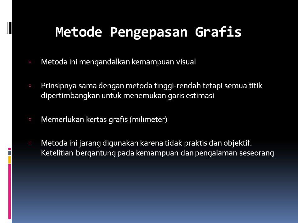 Metode Pengepasan Grafis  Metoda ini mengandalkan kemampuan visual  Prinsipnya sama dengan metoda tinggi-rendah tetapi semua titik dipertimbangkan untuk menemukan garis estimasi  Memerlukan kertas grafis (milimeter)  Metoda ini jarang digunakan karena tidak praktis dan objektif.