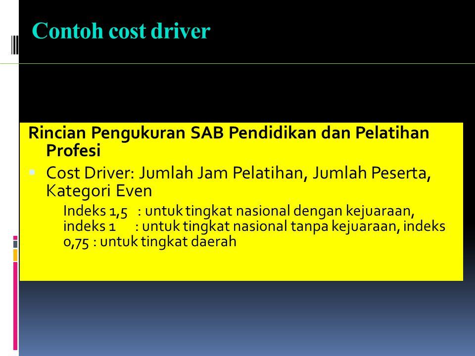 Contoh cost driver Rincian Pengukuran SAB Pendidikan dan Pelatihan Profesi  Cost Driver: Jumlah Jam Pelatihan, Jumlah Peserta, Kategori Even Indeks 1,5 : untuk tingkat nasional dengan kejuaraan, indeks 1 : untuk tingkat nasional tanpa kejuaraan, indeks 0,75 : untuk tingkat daerah