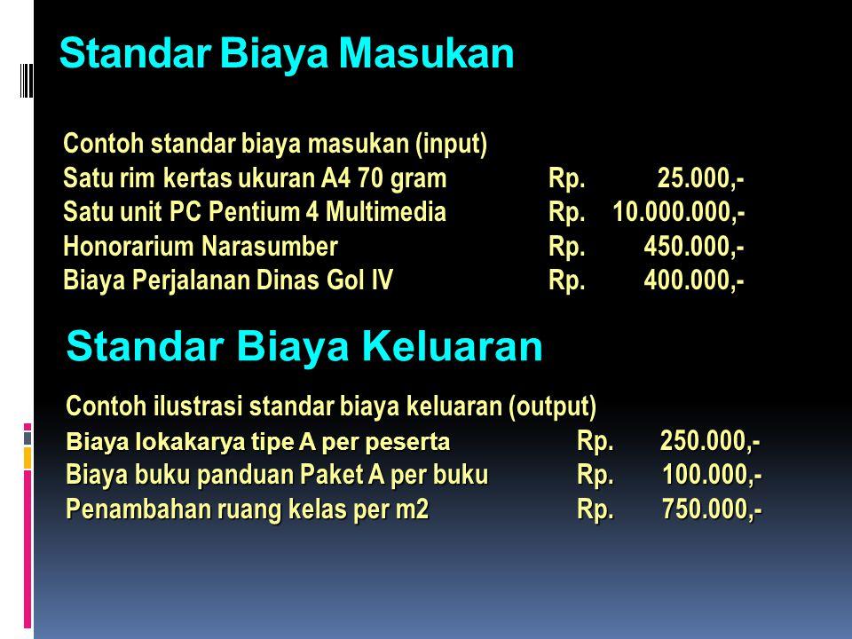 Standar Biaya Masukan Contoh standar biaya masukan (input) Contoh standar biaya masukan (input) Satu rim kertas ukuran A4 70 gramRp.