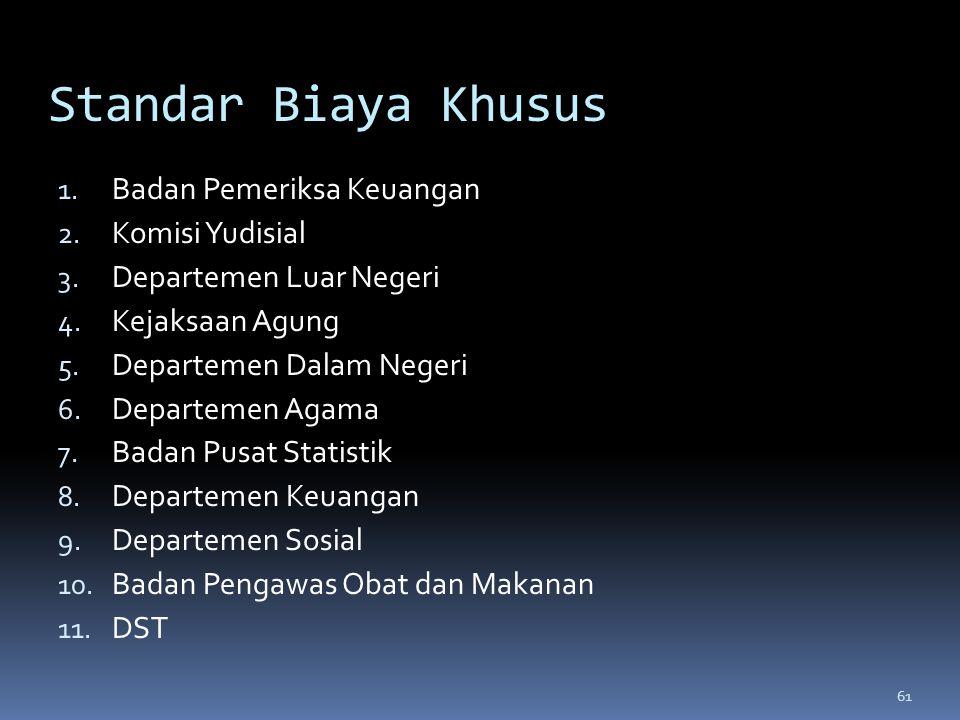 Standar Biaya Khusus 1.Badan Pemeriksa Keuangan 2.