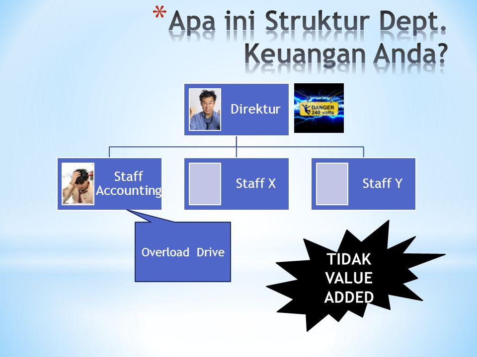 Direktur Staff Accounting Staff XStaff Y Overload Drive TIDAK VALUE ADDED