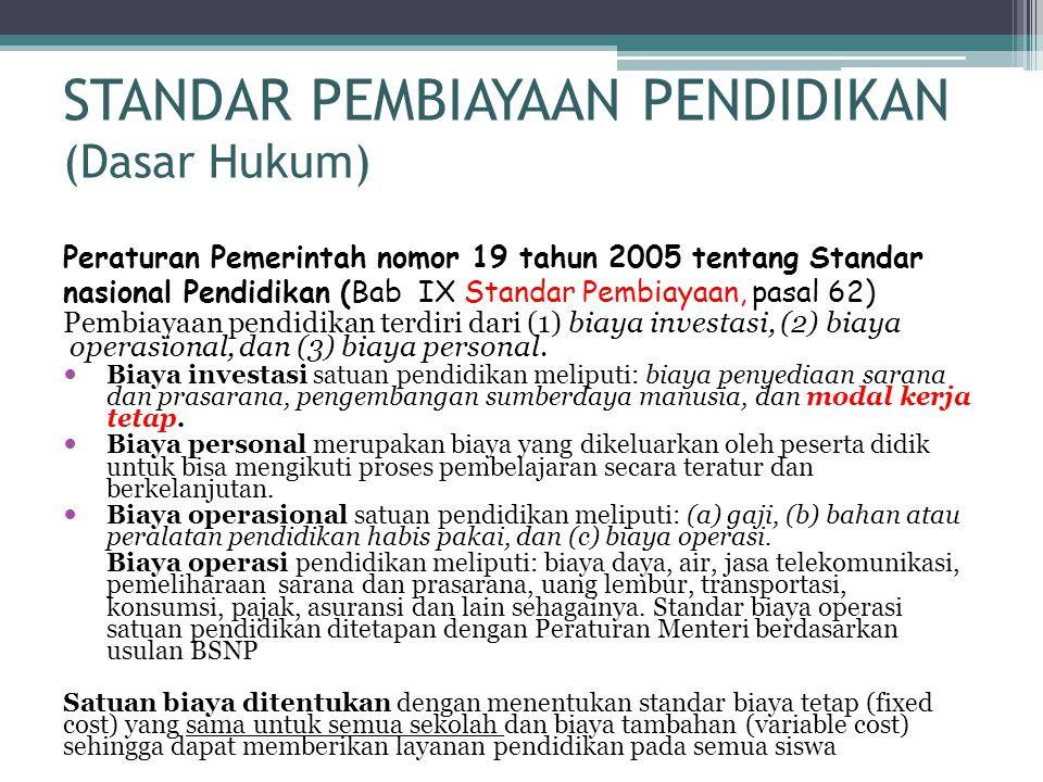 STANDAR PEMBIAYAAN PENDIDIKAN (Dasar Hukum) Peraturan Pemerintah nomor 19 tahun 2005 tentang Standar nasional Pendidikan (Bab IX Standar Pembiayaan, p