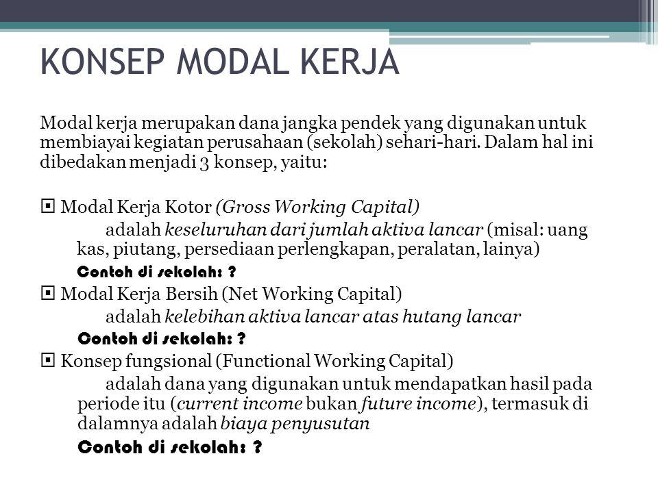 KONSEP MODAL KERJA Modal kerja merupakan dana jangka pendek yang digunakan untuk membiayai kegiatan perusahaan (sekolah) sehari-hari. Dalam hal ini di