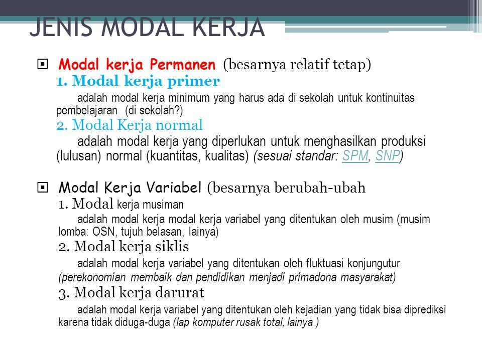 JENIS MODAL KERJA  Modal kerja Permanen (besarnya relatif tetap) 1. Modal kerja primer adalah modal kerja minimum yang harus ada di sekolah untuk kon
