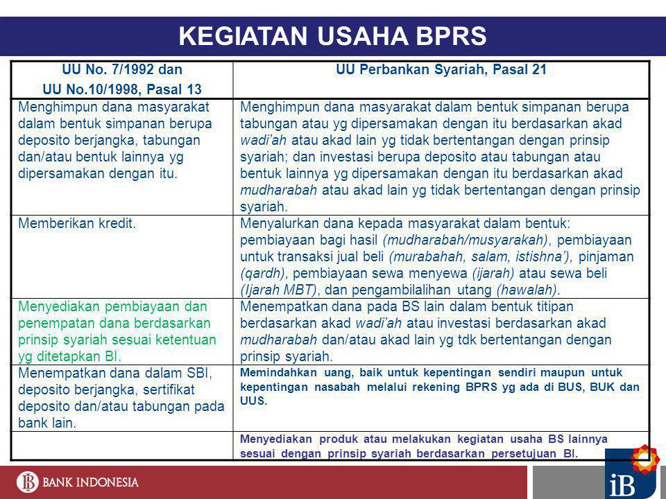 10 KEGIATAN USAHA BPRS UU No. 7/1992 dan UU No.10/1998, Pasal 13 UU Perbankan Syariah, Pasal 21 Menghimpun dana masyarakat dalam bentuk simpanan berup