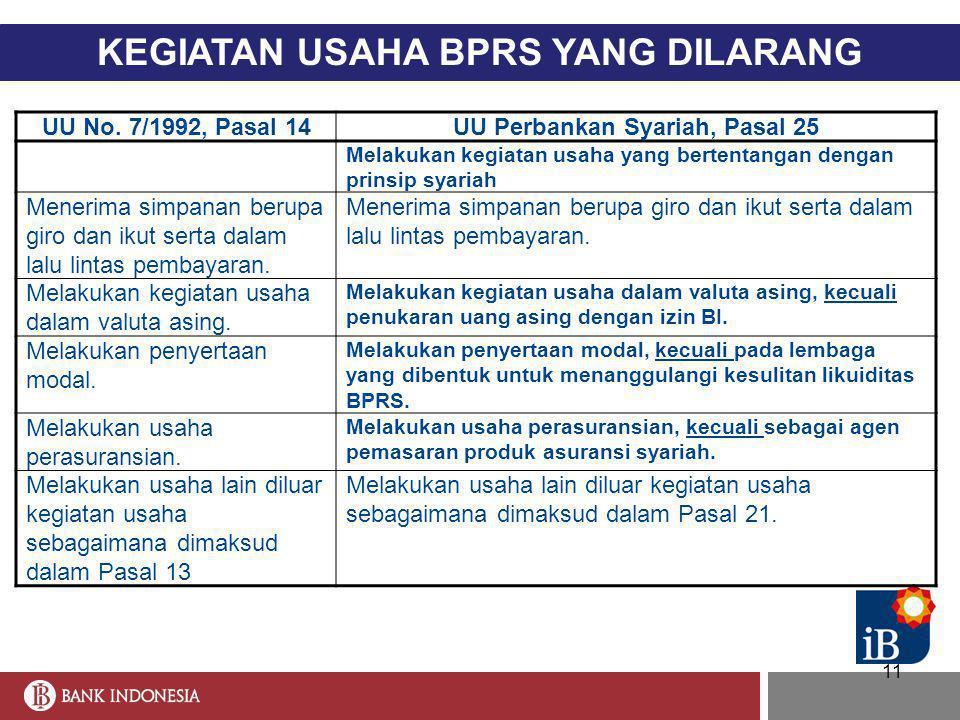 11 KEGIATAN USAHA BPRS YANG DILARANG UU No. 7/1992, Pasal 14UU Perbankan Syariah, Pasal 25 Melakukan kegiatan usaha yang bertentangan dengan prinsip s