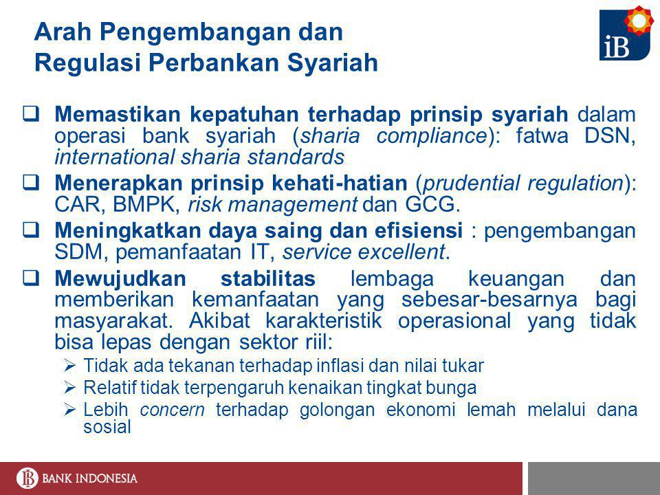 Arah Pengembangan dan Regulasi Perbankan Syariah  Memastikan kepatuhan terhadap prinsip syariah dalam operasi bank syariah (sharia compliance): fatwa DSN, international sharia standards  Menerapkan prinsip kehati-hatian (prudential regulation): CAR, BMPK, risk management dan GCG.